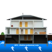 hydroizolacia proti tlakovej vode